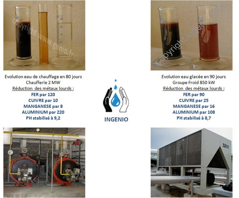 réduction embouage chauffage eau glacée désemboueur ABC PROTECT