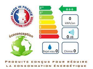 réduction embouage et économies d'énergie